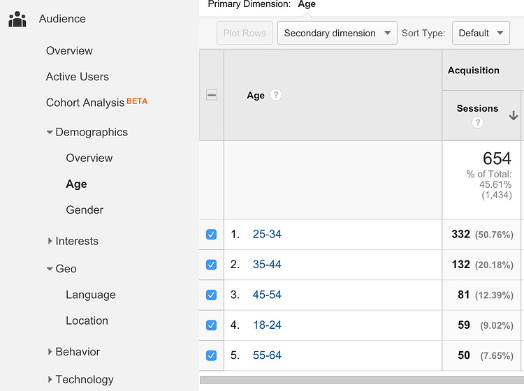 Age-View-google-analytics.png