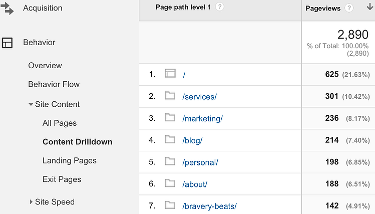 Content-Drilldown-google-analytics.png
