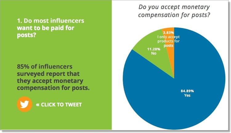 Influencer-payment-Group-High.jpg