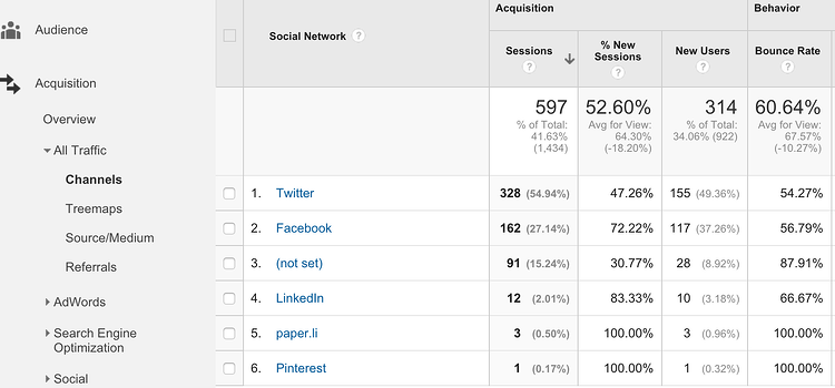 Social-View-google-analytics.png